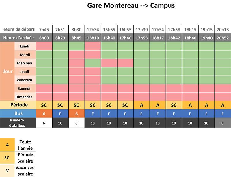 Horaires bus Campus de la Transition